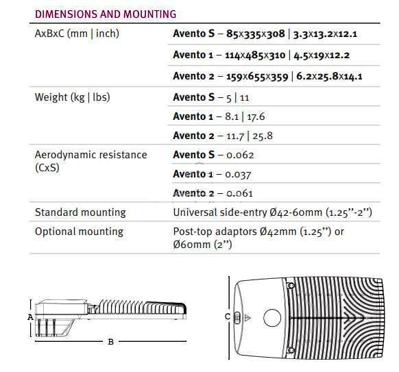 Світлодіодний консольний LED-світильник Avento