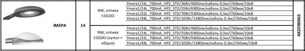 Світлодіодний консольний світильник Ymera