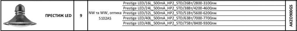 Світлодіодні підвісні світильники Schreder Prestige LED